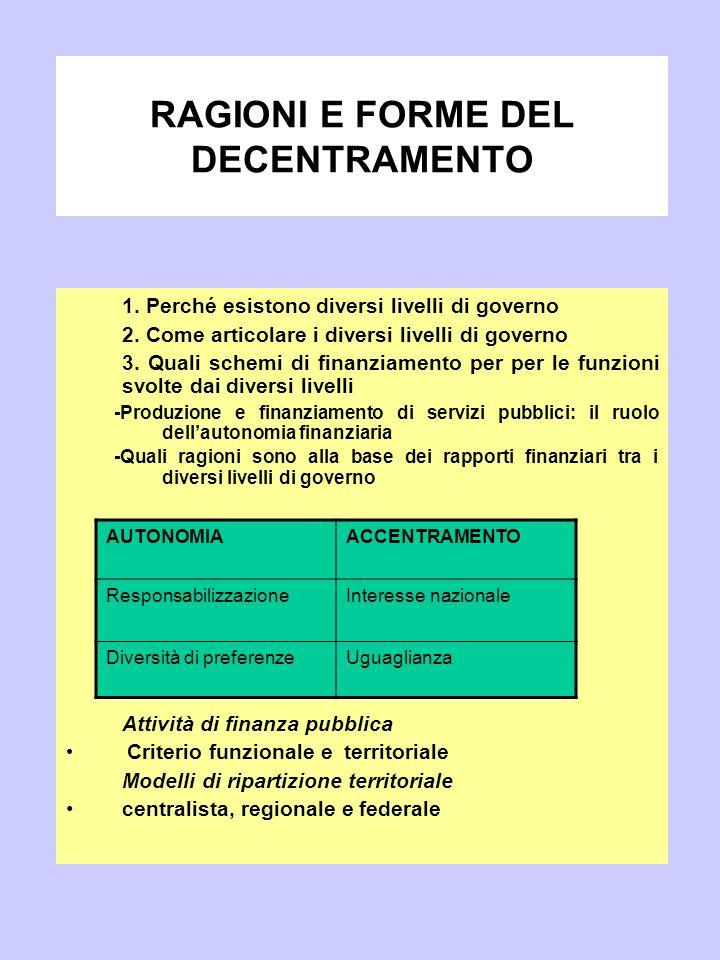 RAGIONI E FORME DEL DECENTRAMENTO