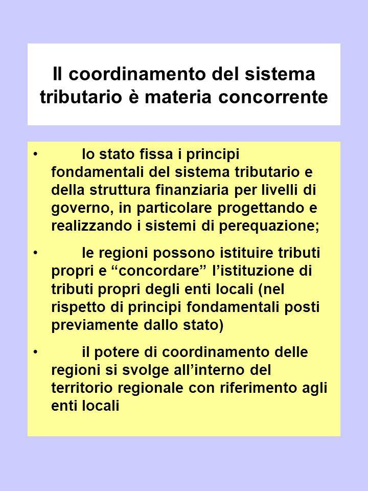 Il coordinamento del sistema tributario è materia concorrente