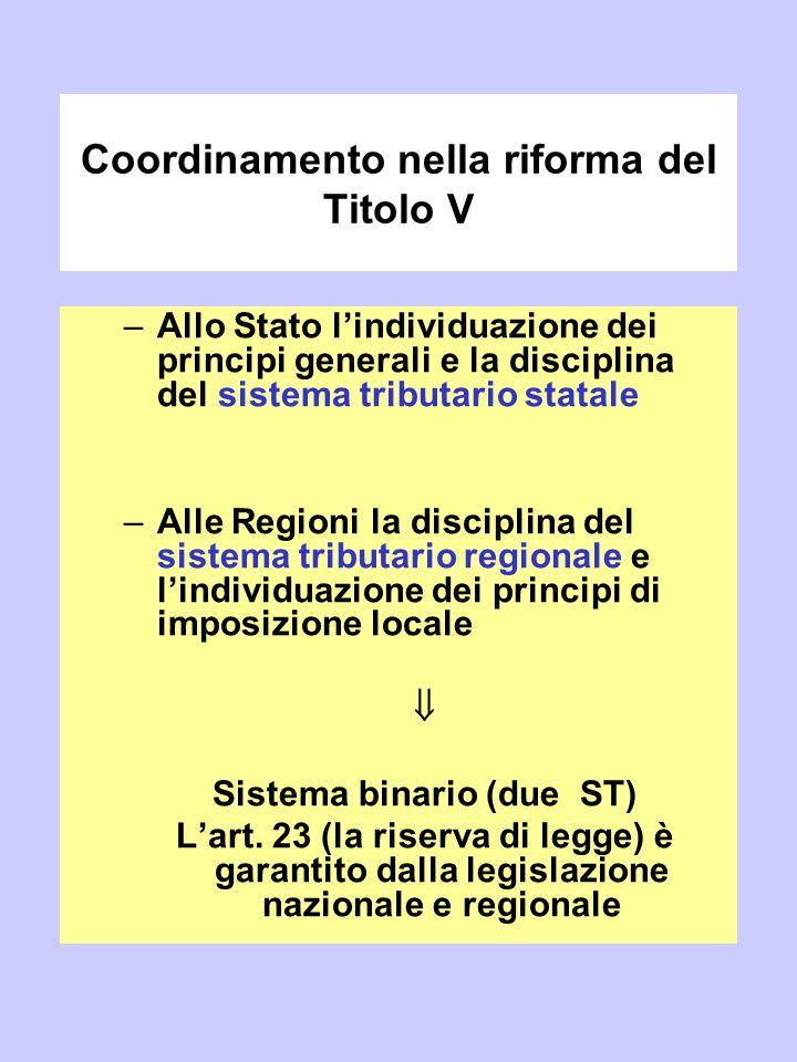 Coordinamento nella riforma del Titolo V