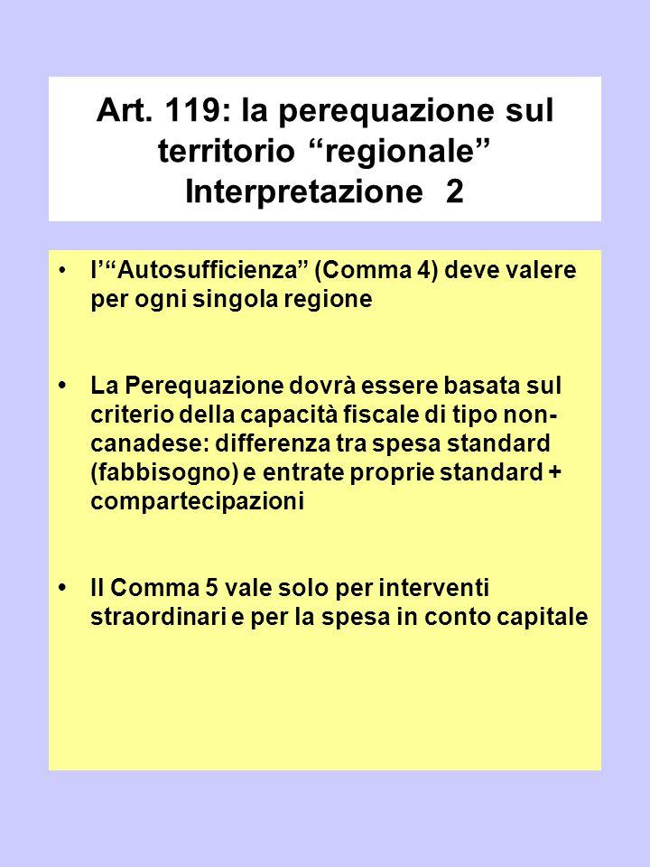 Art. 119: la perequazione sul territorio regionale Interpretazione 2