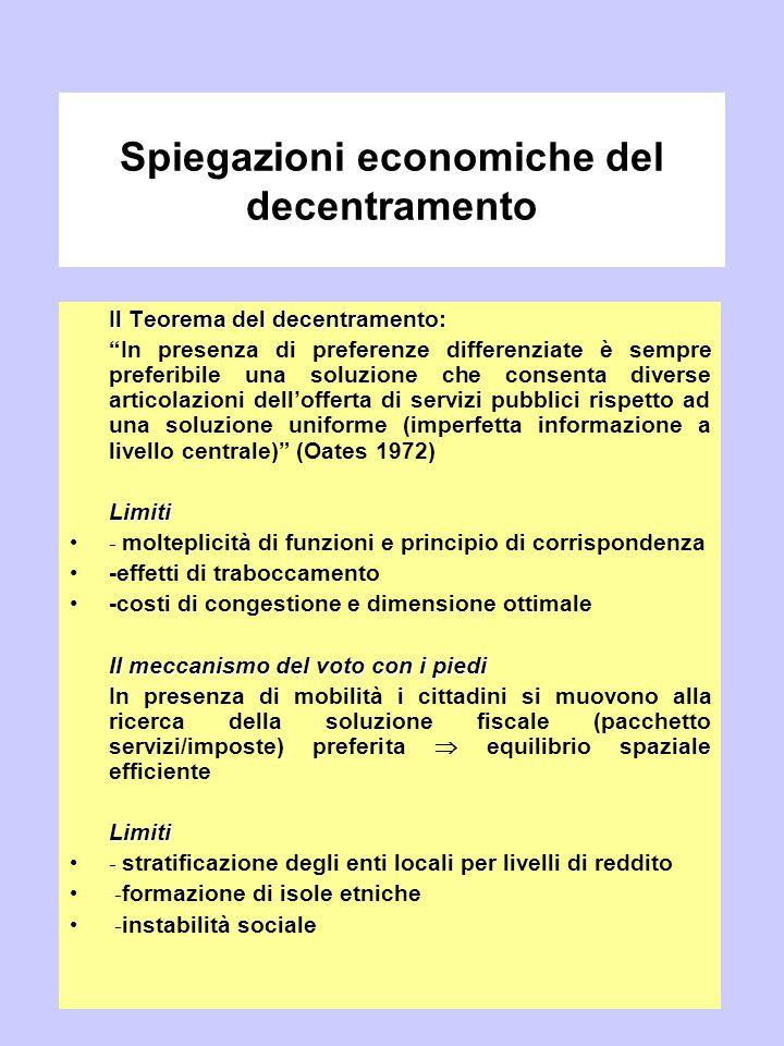 Spiegazioni economiche del decentramento