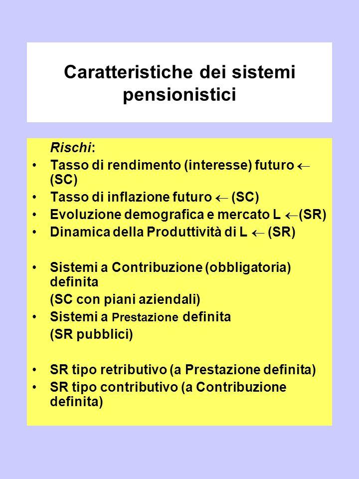 Caratteristiche dei sistemi pensionistici