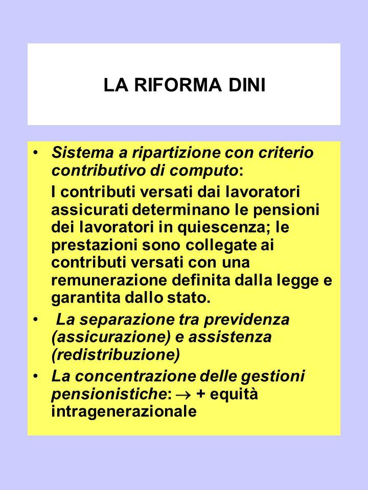 LA RIFORMA DINI Sistema a ripartizione con criterio contributivo di computo: