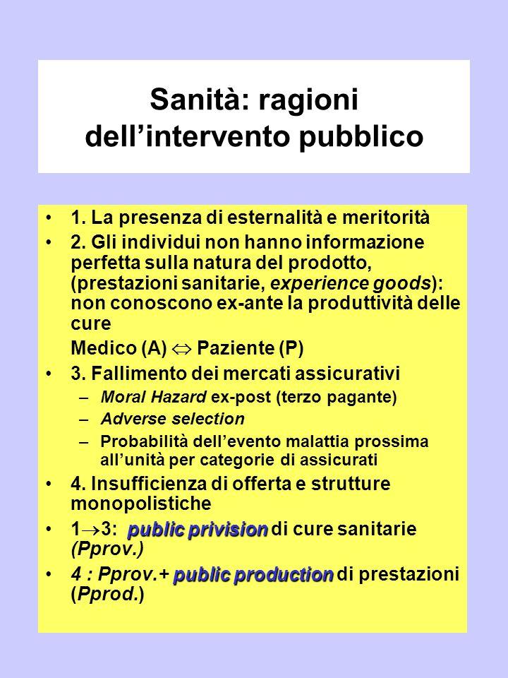 Sanità: ragioni dell'intervento pubblico