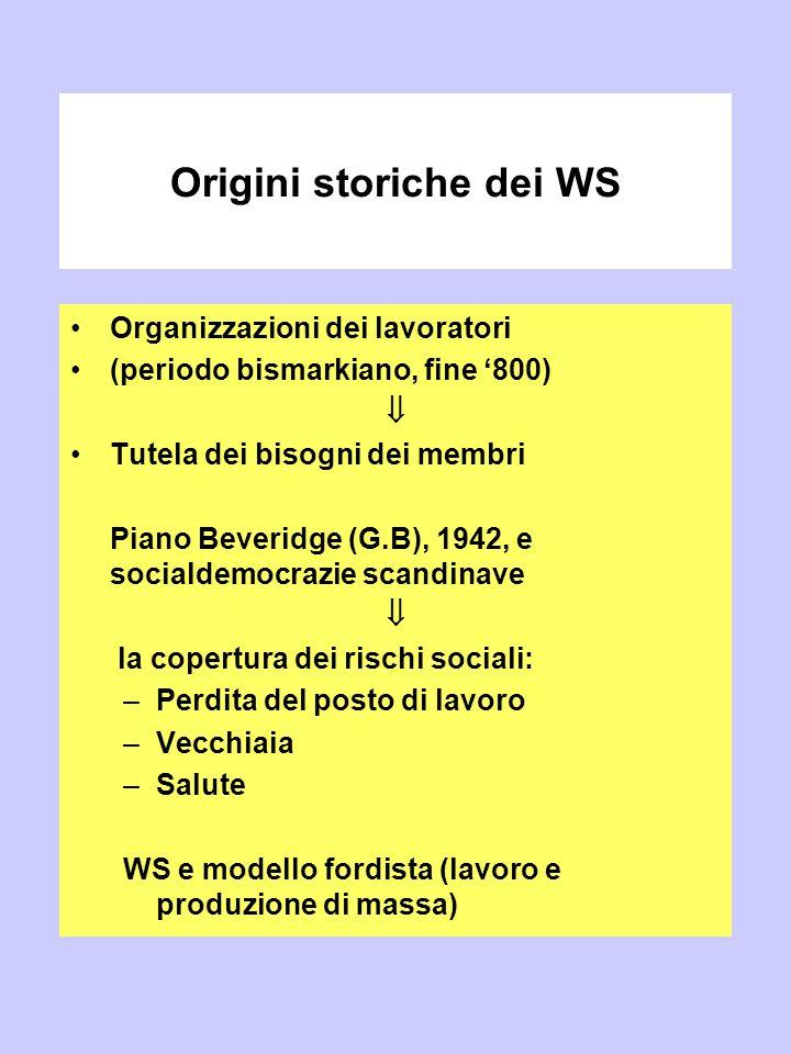 Origini storiche dei WS