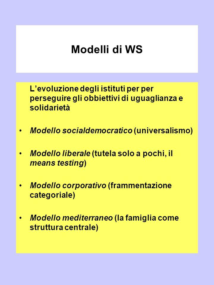 Modelli di WS L'evoluzione degli istituti per per perseguire gli obbiettivi di uguaglianza e solidarietà.