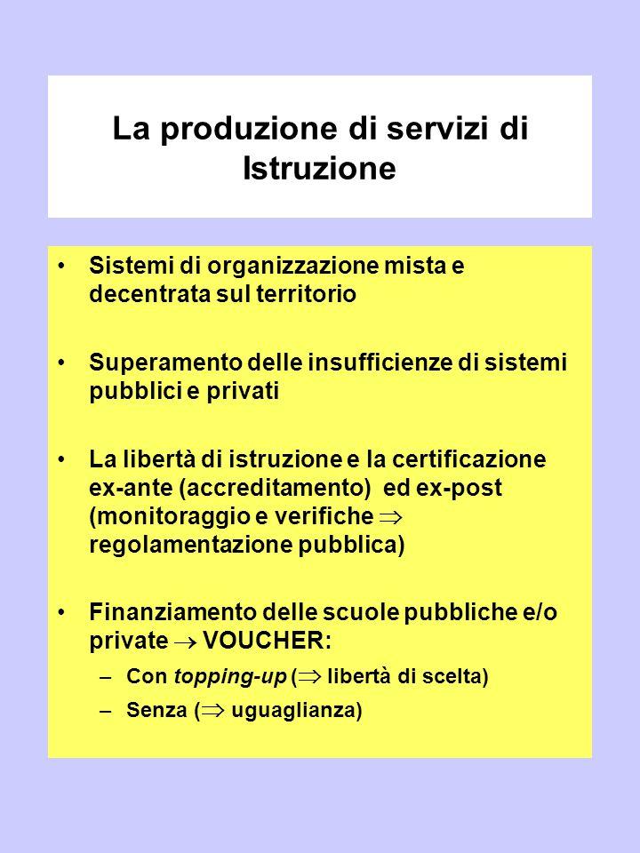 La produzione di servizi di Istruzione