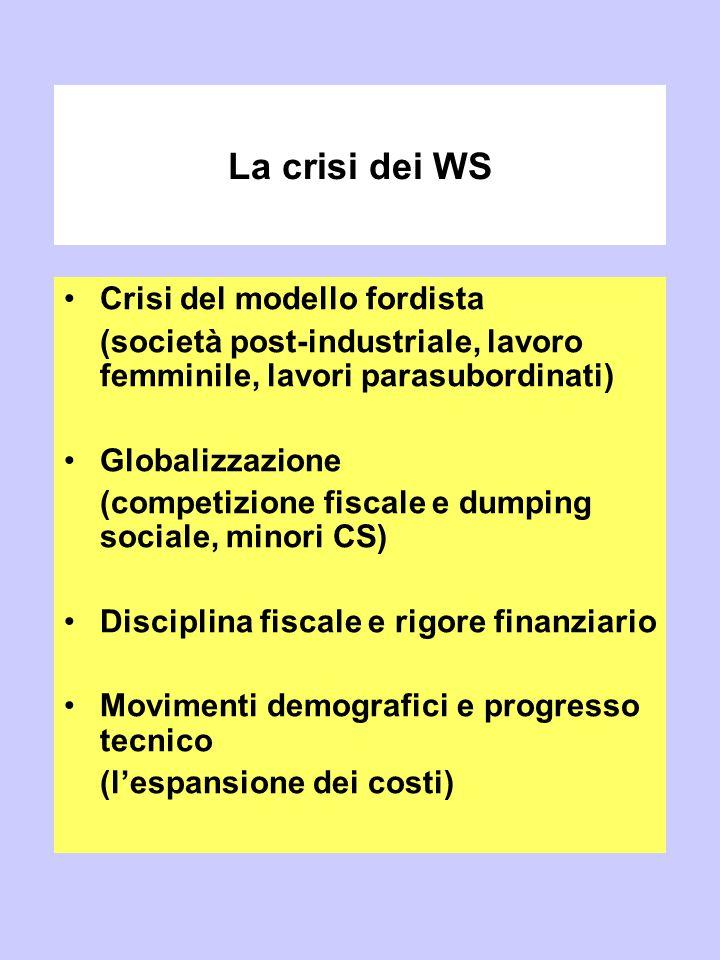 La crisi dei WS Crisi del modello fordista