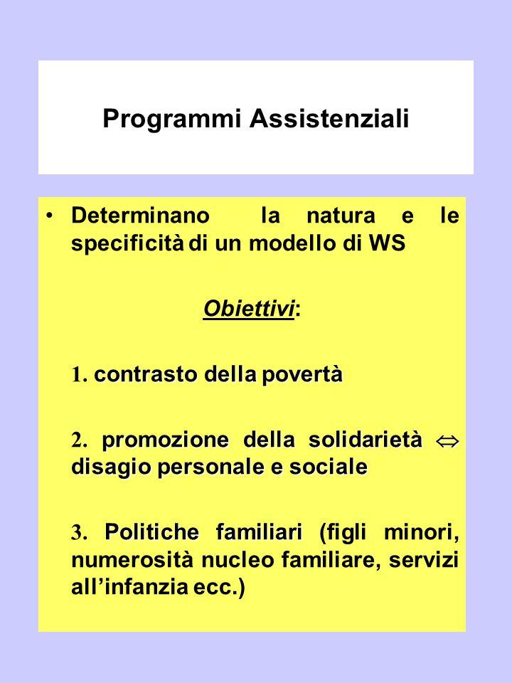 Programmi Assistenziali