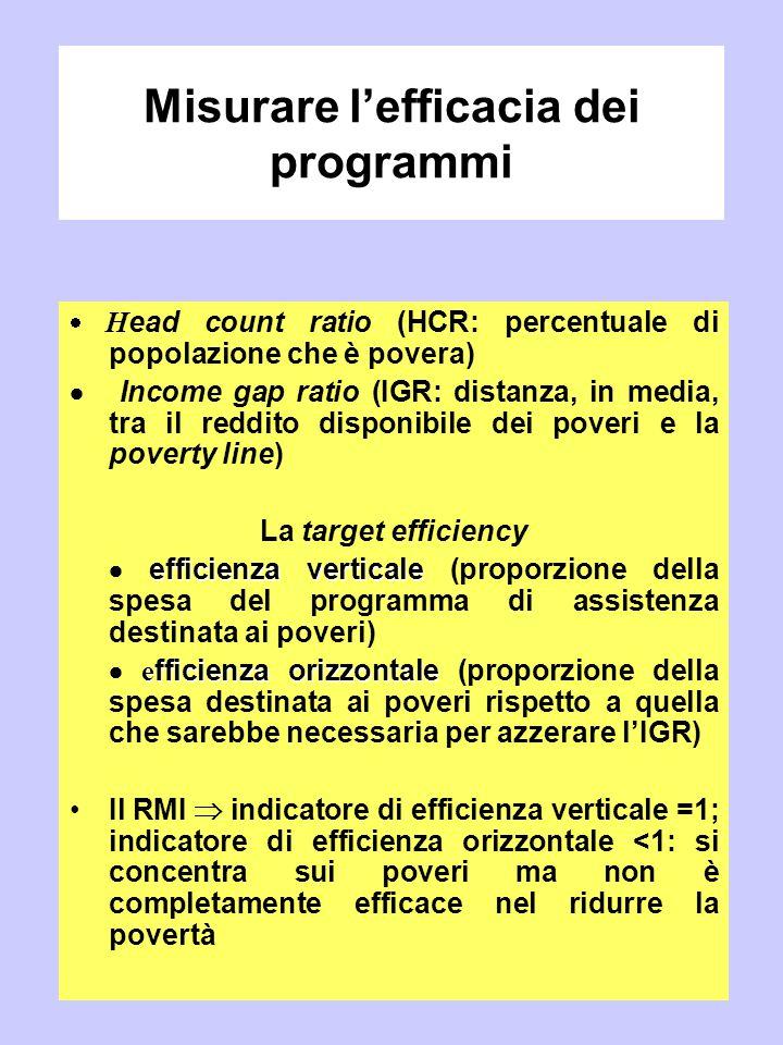 Misurare l'efficacia dei programmi