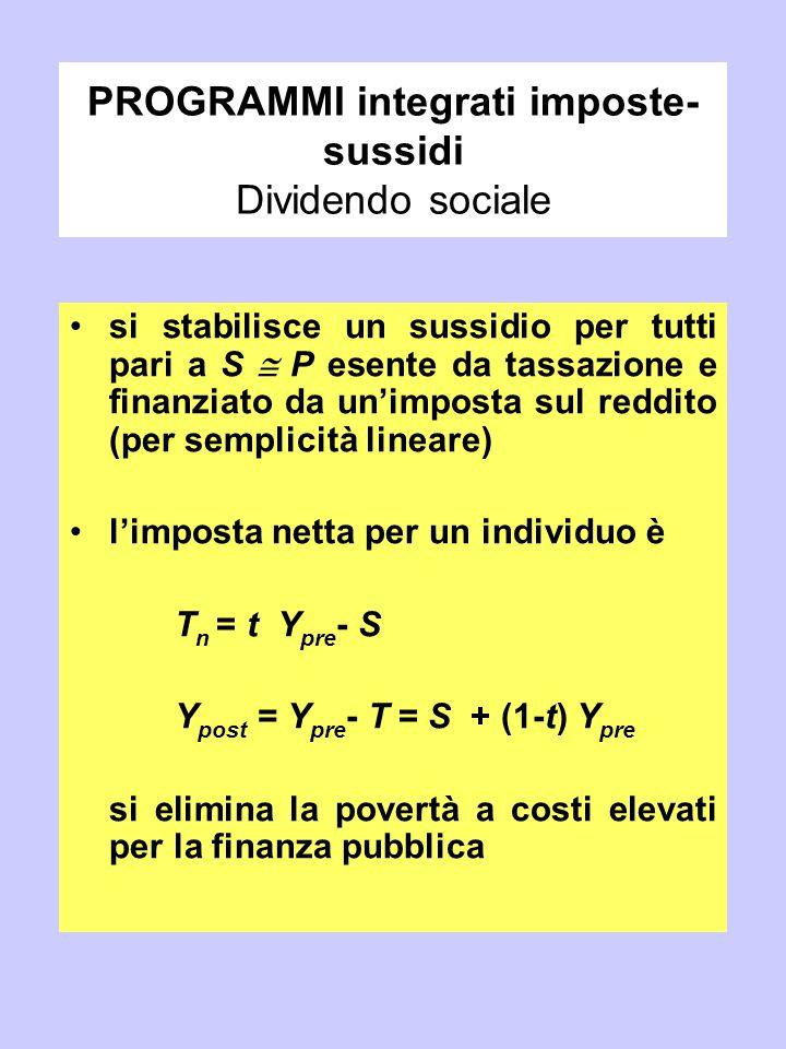 PROGRAMMI integrati imposte-sussidi Dividendo sociale