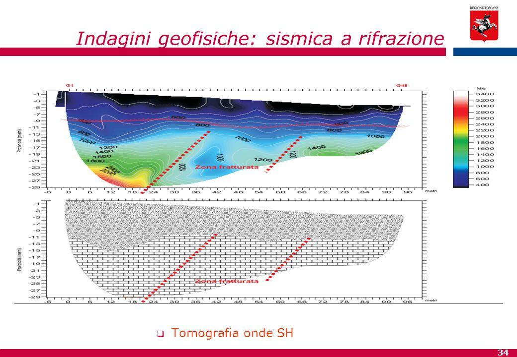Indagini geofisiche: sismica a rifrazione