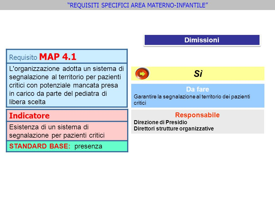 REQUISITI SPECIFICI AREA MATERNO-INFANTILE