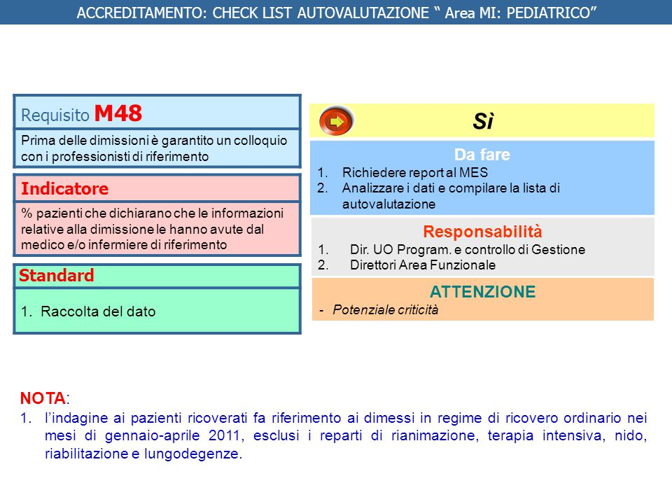 ACCREDITAMENTO: CHECK LIST AUTOVALUTAZIONE Area MI: PEDIATRICO