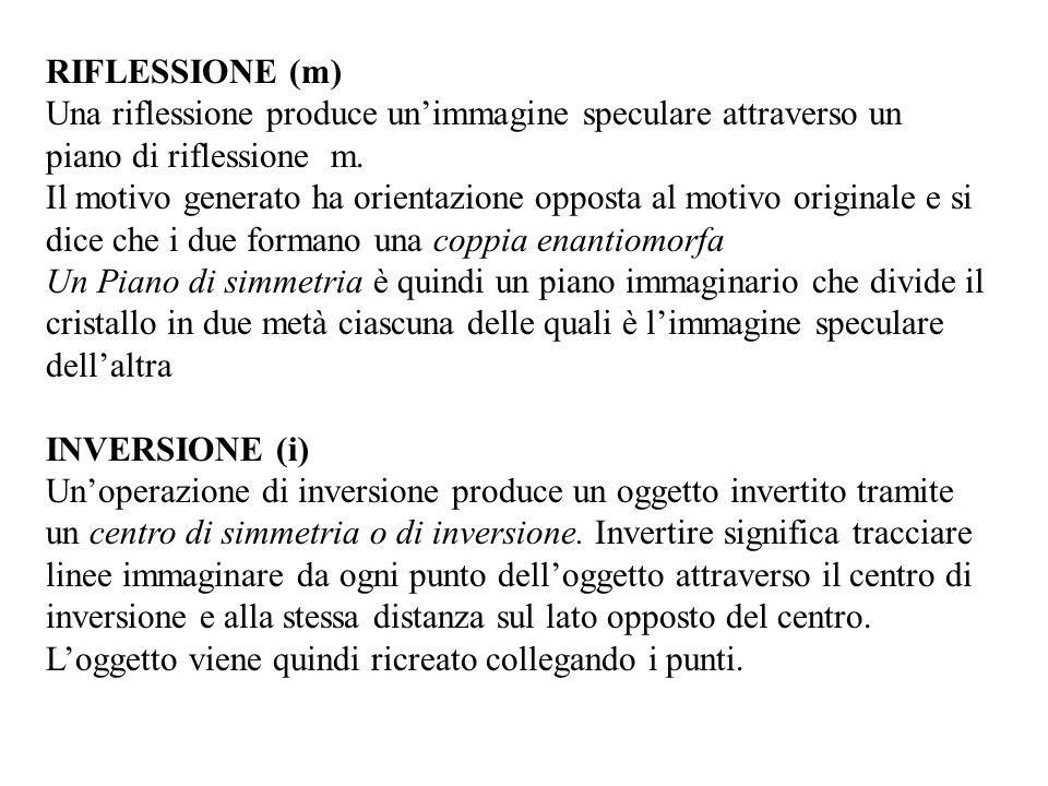 RIFLESSIONE (m) Una riflessione produce un'immagine speculare attraverso un piano di riflessione m.