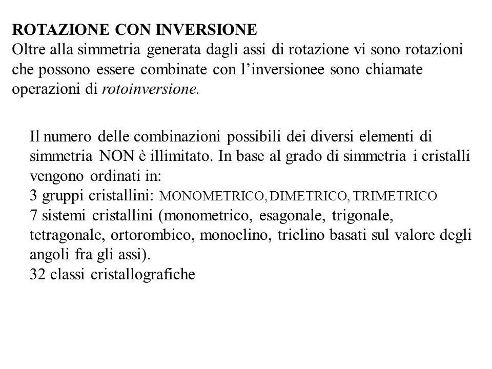 ROTAZIONE CON INVERSIONE