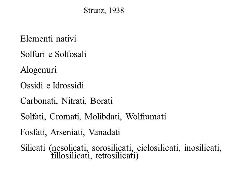 Carbonati, Nitrati, Borati Solfati, Cromati, Molibdati, Wolframati