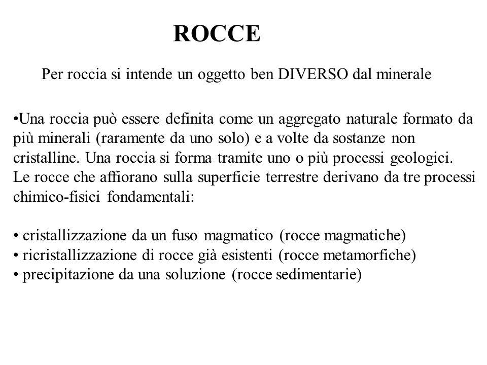 ROCCE Per roccia si intende un oggetto ben DIVERSO dal minerale
