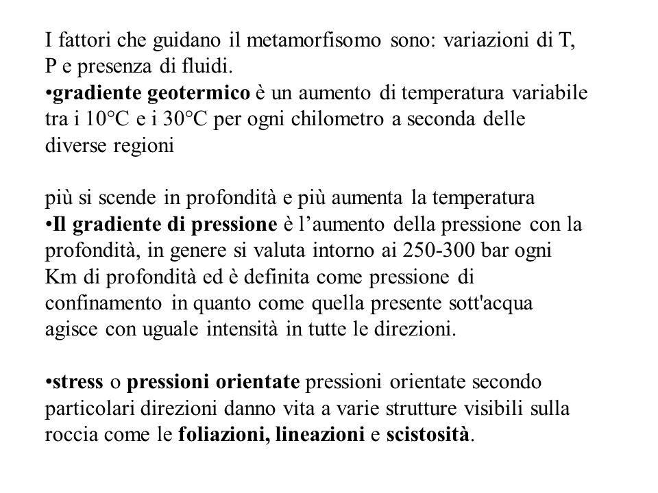 I fattori che guidano il metamorfisomo sono: variazioni di T, P e presenza di fluidi.