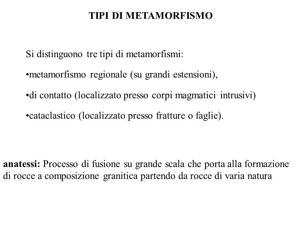 TIPI DI METAMORFISMO Si distinguono tre tipi di metamorfismi: metamorfismo regionale (su grandi estensioni),