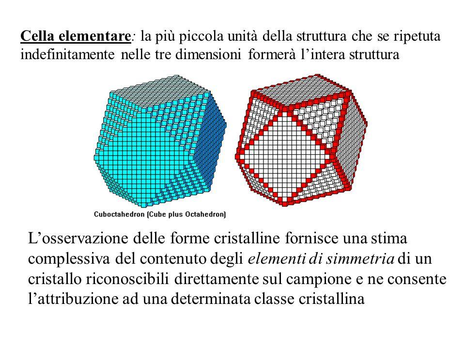 Cella elementare: la più piccola unità della struttura che se ripetuta indefinitamente nelle tre dimensioni formerà l'intera struttura