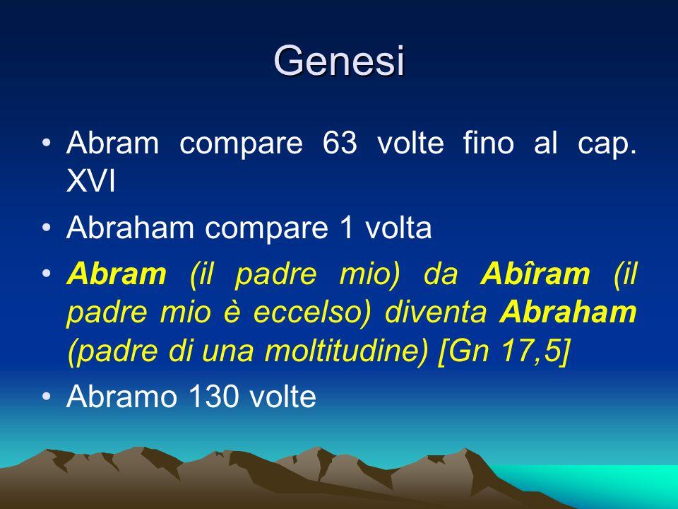 Genesi Abram compare 63 volte fino al cap. XVI Abraham compare 1 volta