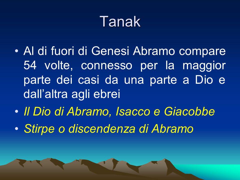 Tanak Al di fuori di Genesi Abramo compare 54 volte, connesso per la maggior parte dei casi da una parte a Dio e dall'altra agli ebrei.