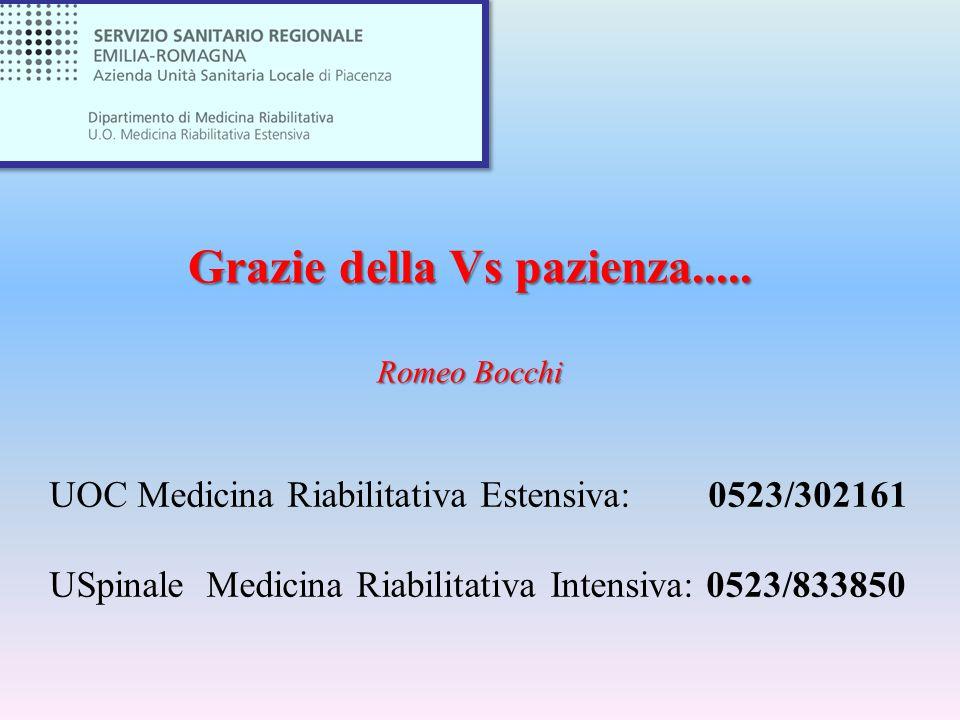Grazie della Vs pazienza..... Romeo Bocchi