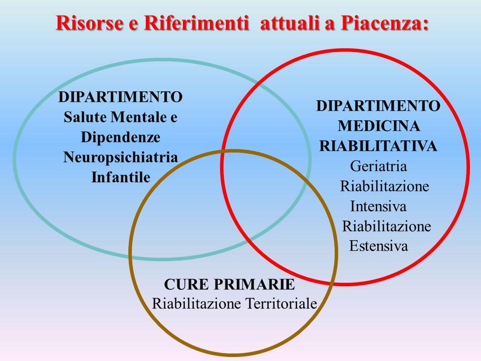 Risorse e Riferimenti attuali a Piacenza: