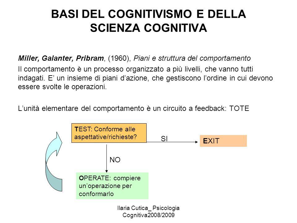 BASI DEL COGNITIVISMO E DELLA SCIENZA COGNITIVA