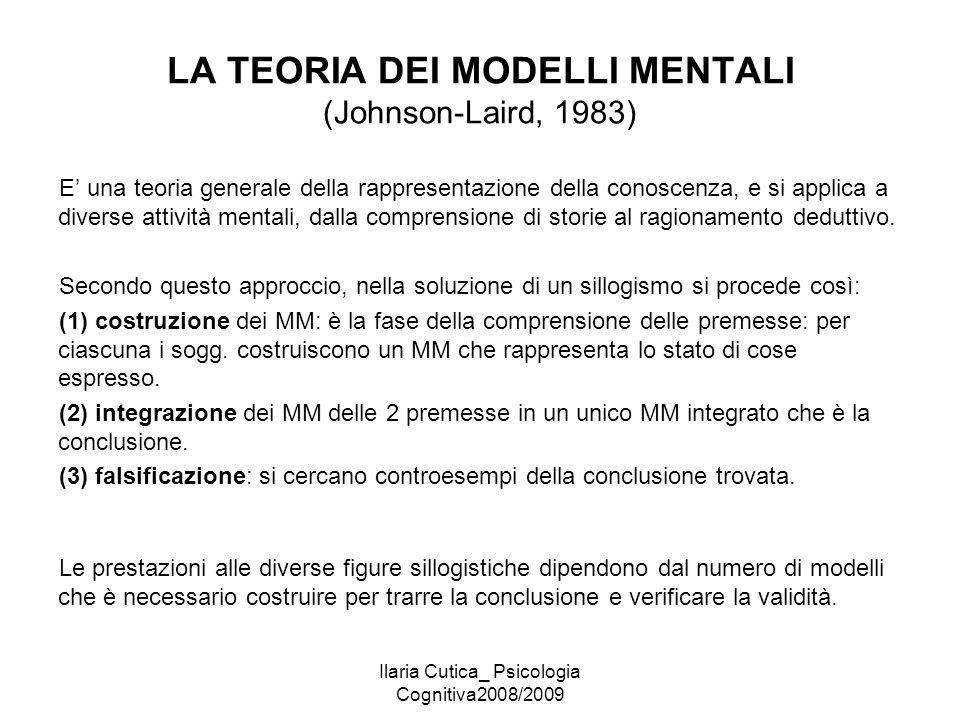 LA TEORIA DEI MODELLI MENTALI (Johnson-Laird, 1983)