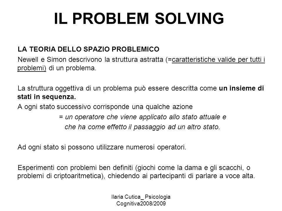 IL PROBLEM SOLVING LA TEORIA DELLO SPAZIO PROBLEMICO