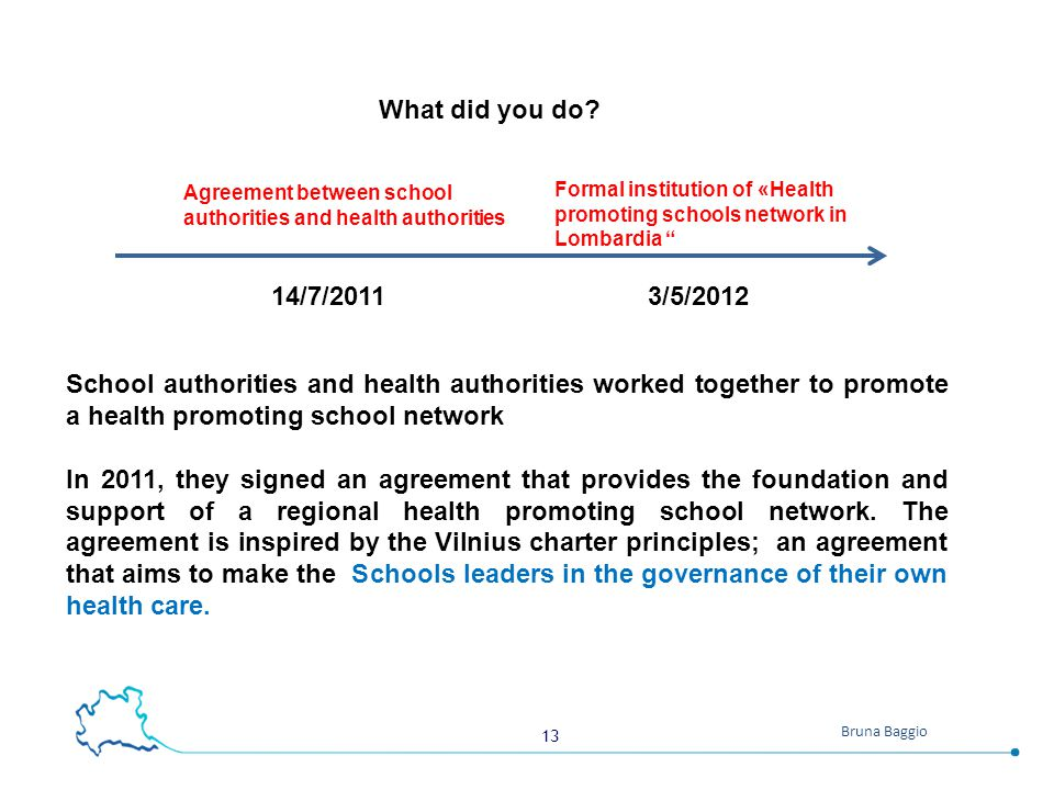 What did you do Agreement between school authorities and health authorities. Formal institution of «Health promoting schools network in Lombardia