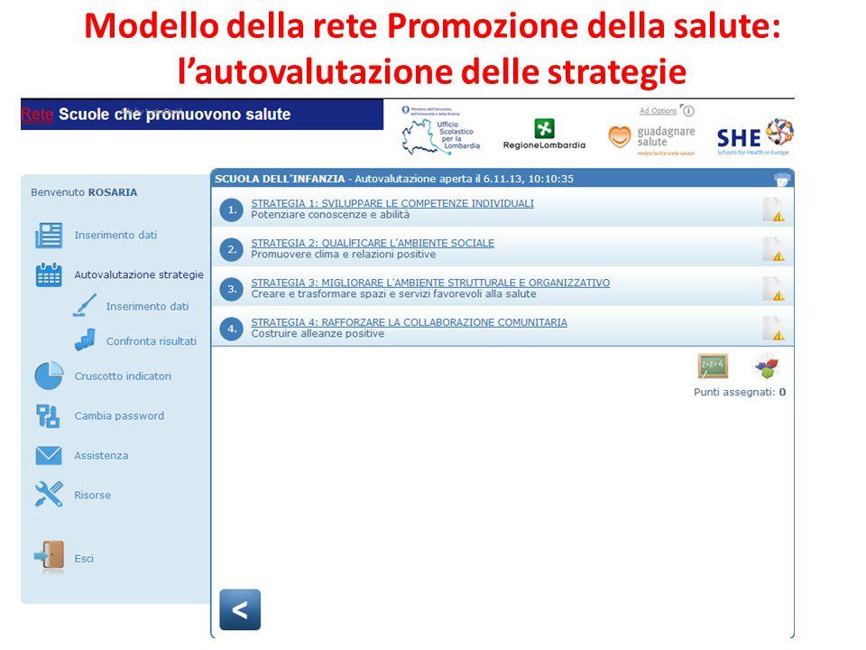 Modello della rete Promozione della salute: l'autovalutazione delle strategie