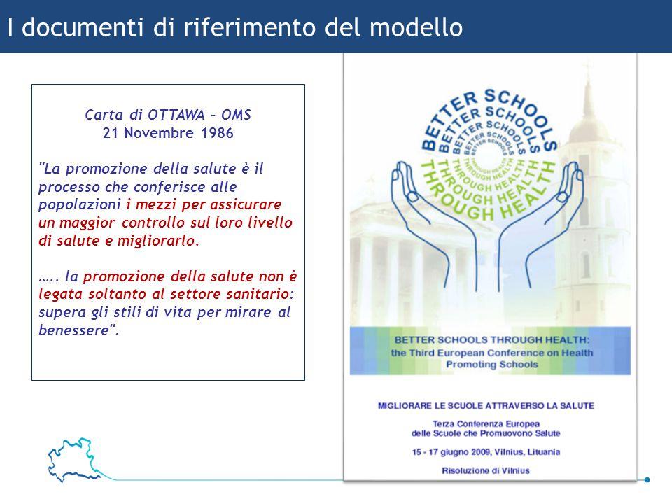 I documenti di riferimento del modello