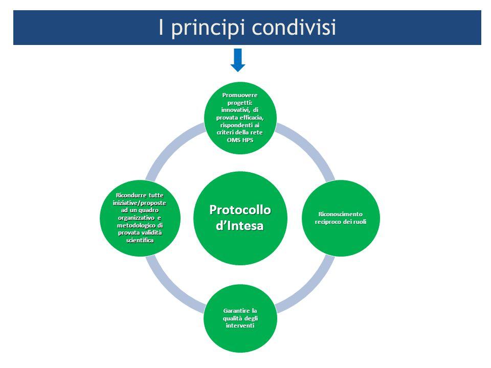I principi condivisi Protocollo d'Intesa