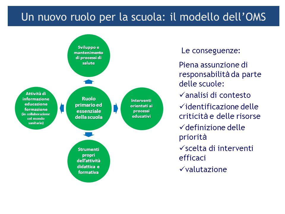 Un nuovo ruolo per la scuola: il modello dell'OMS