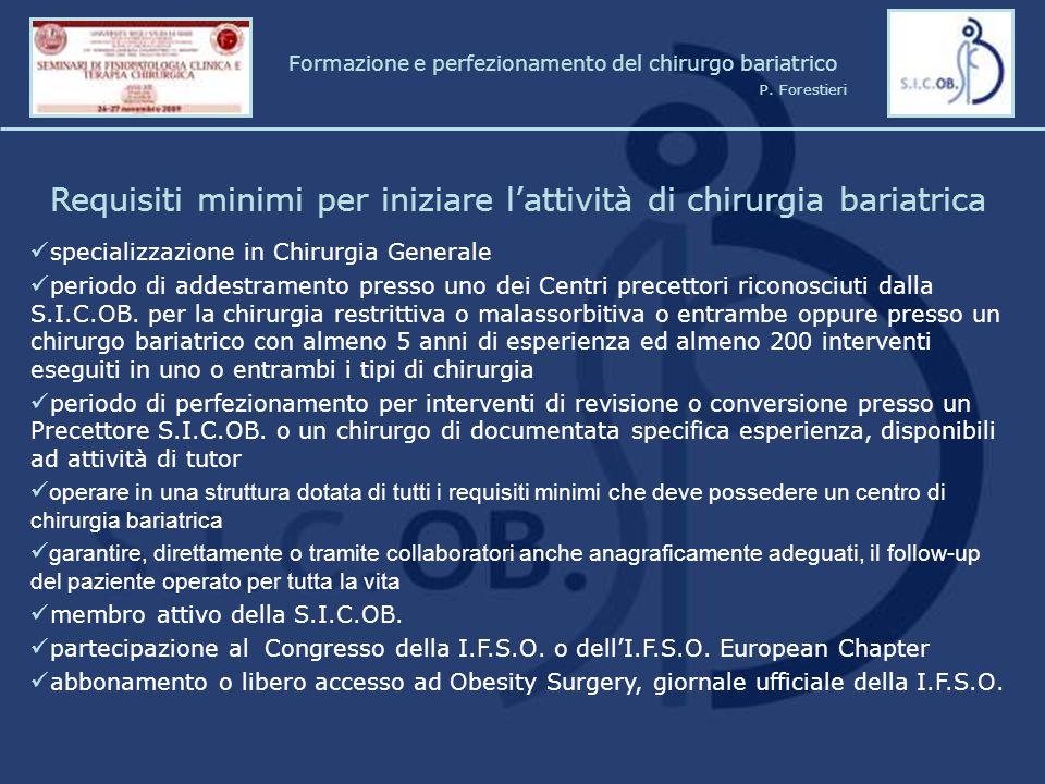 Requisiti minimi per iniziare l'attività di chirurgia bariatrica