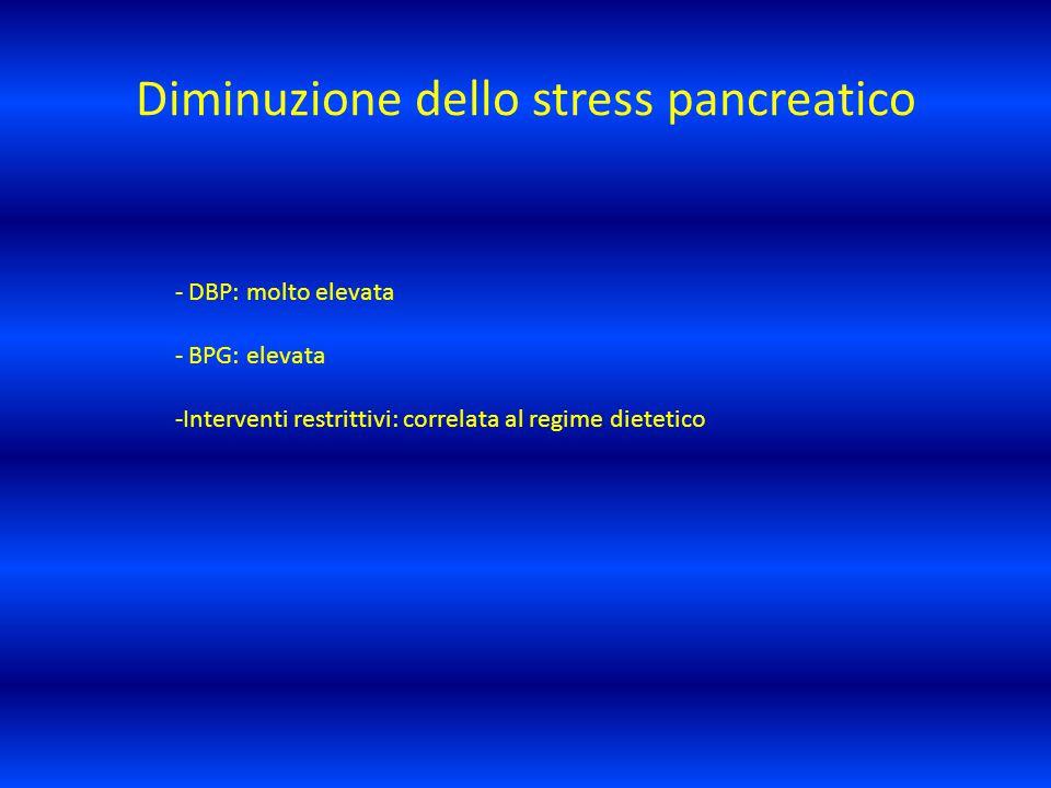 Diminuzione dello stress pancreatico