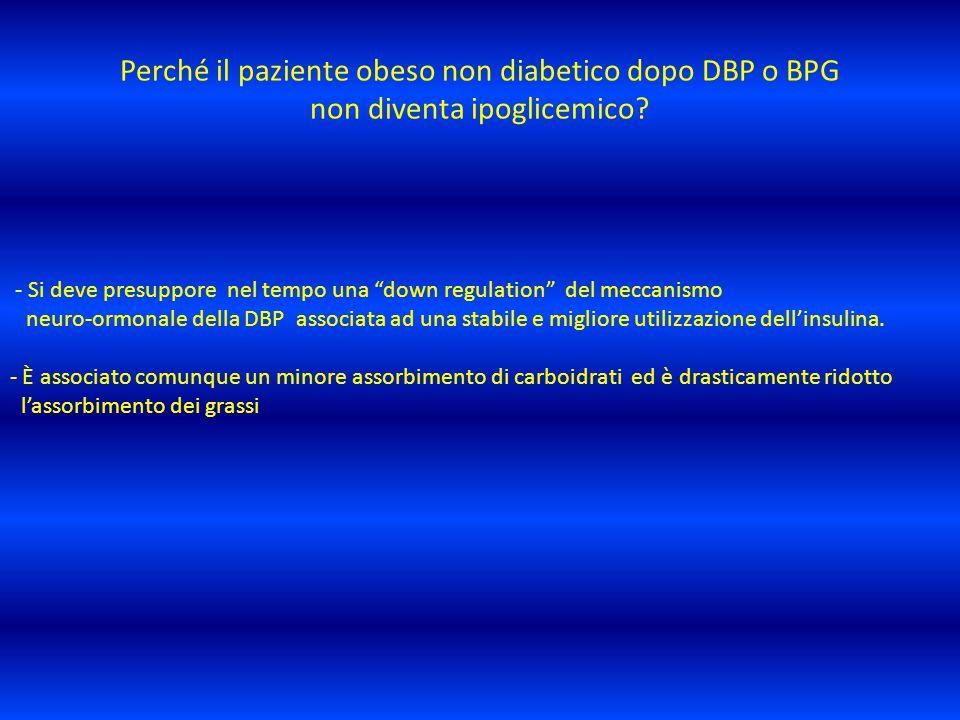 Perché il paziente obeso non diabetico dopo DBP o BPG non diventa ipoglicemico