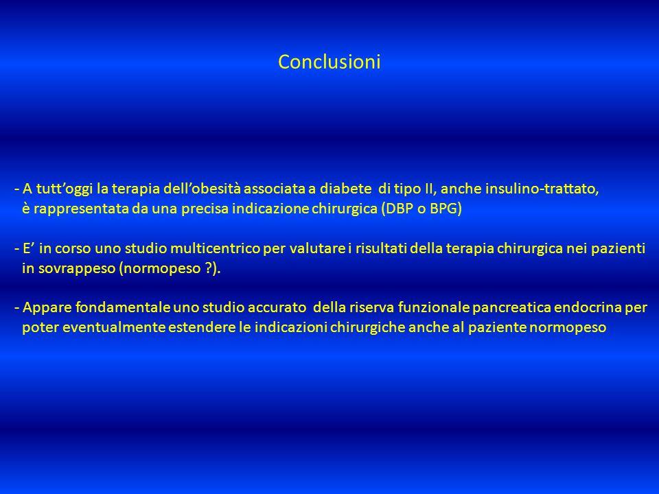 Conclusioni A tutt'oggi la terapia dell'obesità associata a diabete di tipo II, anche insulino-trattato,