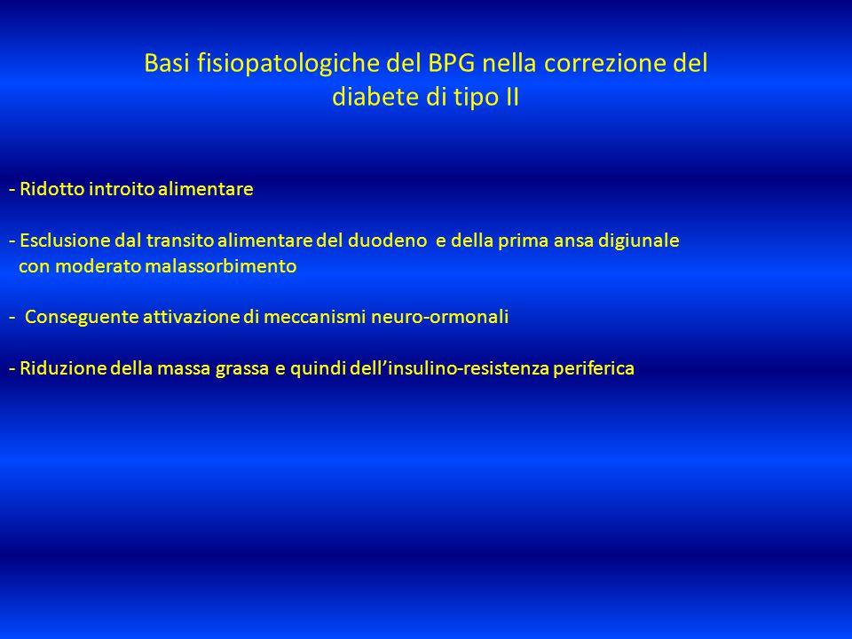 Basi fisiopatologiche del BPG nella correzione del diabete di tipo II