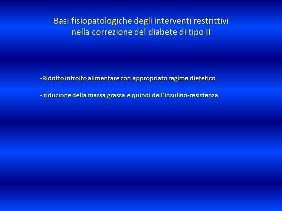 Basi fisiopatologiche degli interventi restrittivi nella correzione del diabete di tipo II