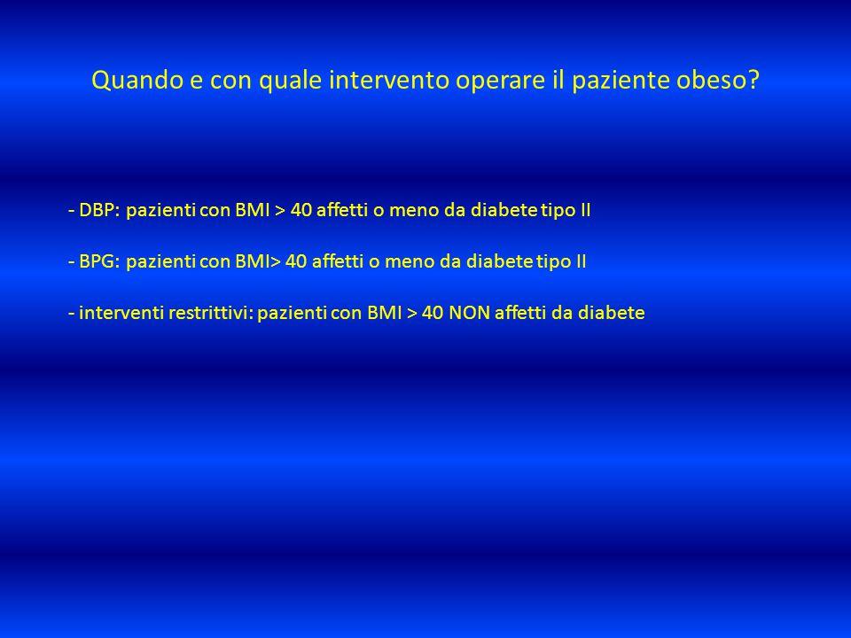 Quando e con quale intervento operare il paziente obeso