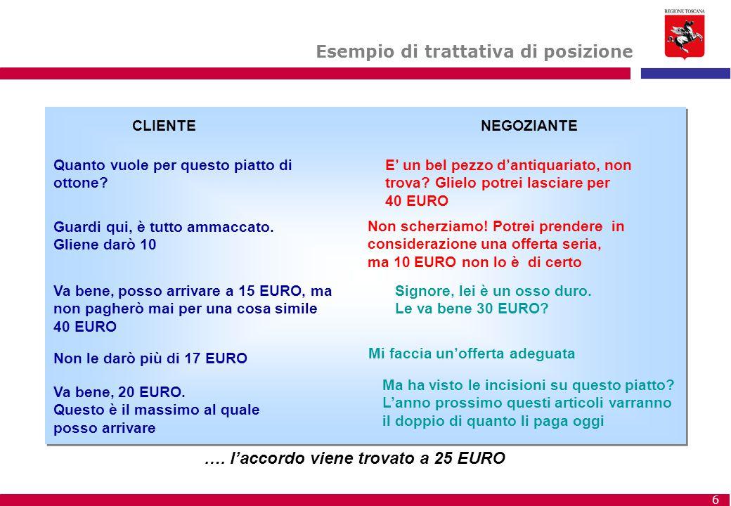 …. l'accordo viene trovato a 25 EURO