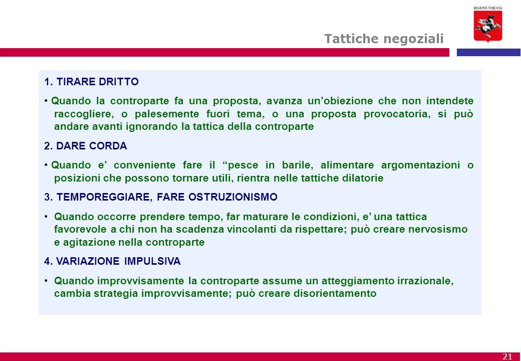 Tattiche negoziali 1. TIRARE DRITTO