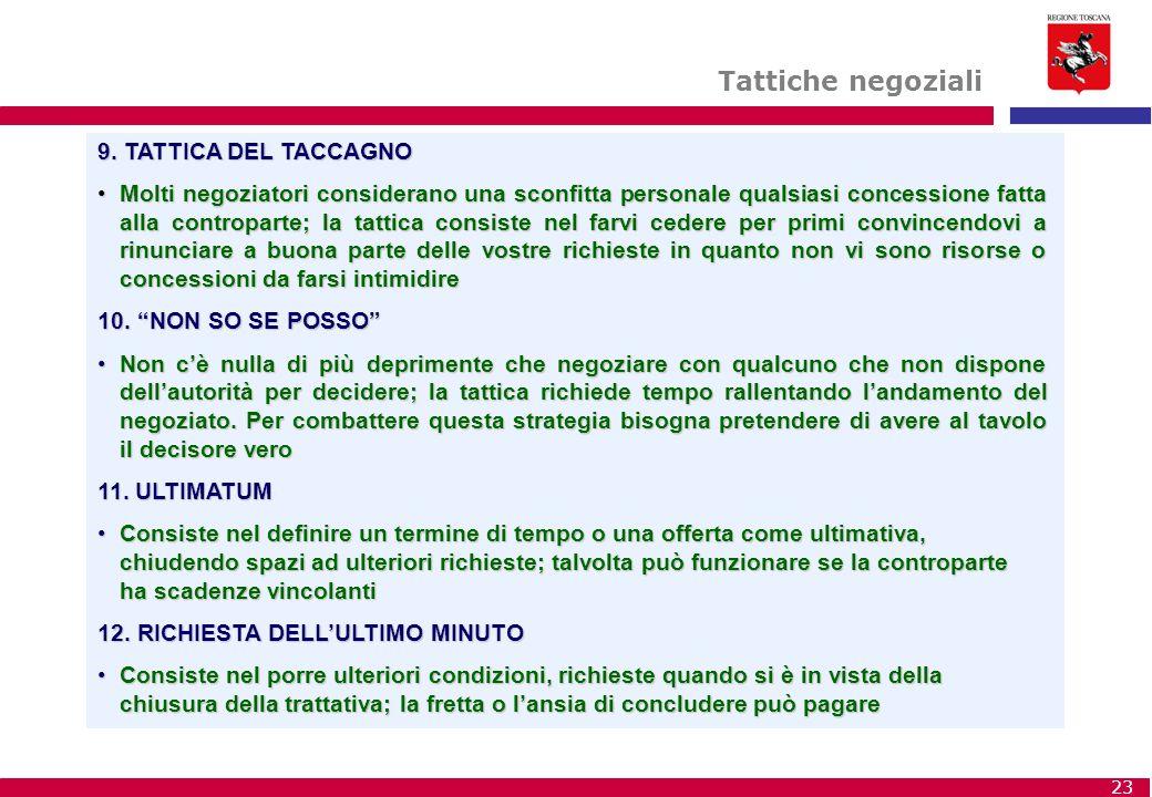 Tattiche negoziali 9. TATTICA DEL TACCAGNO