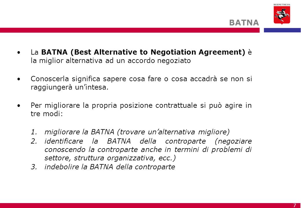 BATNA La BATNA (Best Alternative to Negotiation Agreement) è la miglior alternativa ad un accordo negoziato.