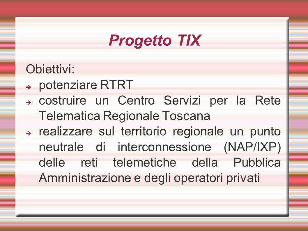 Progetto TIX Obiettivi: potenziare RTRT