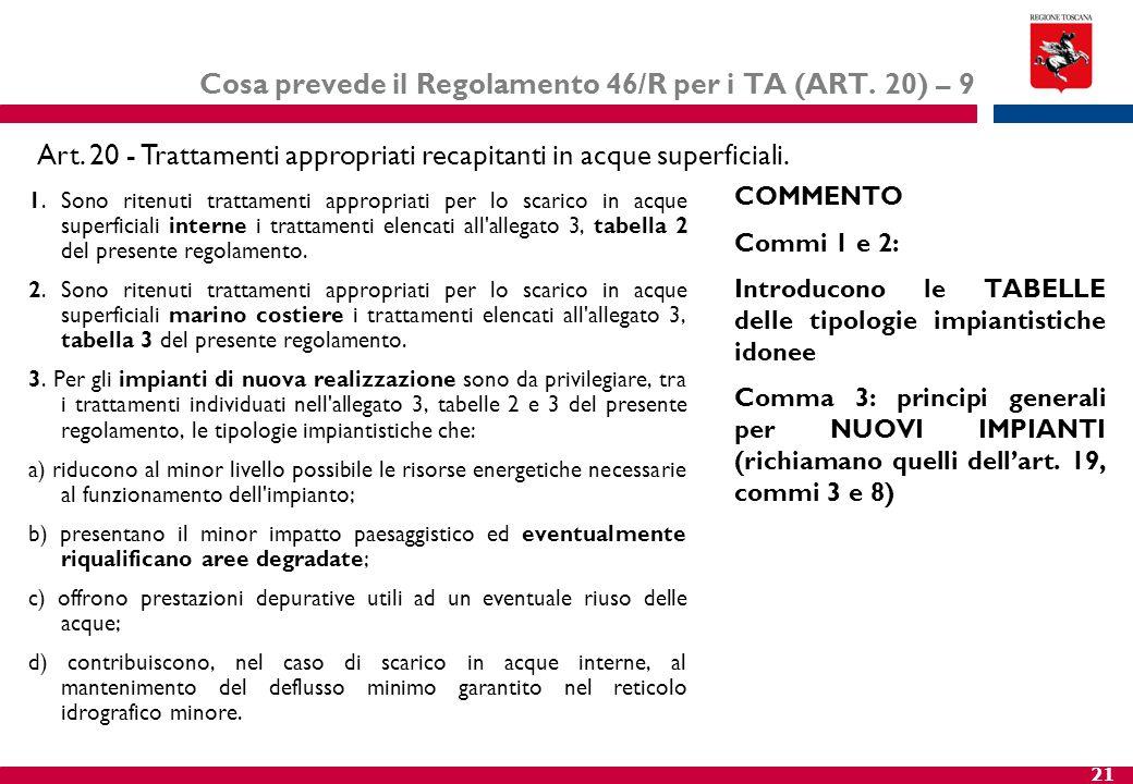 Cosa prevede il Regolamento 46/R per i TA (ART. 20) – 9